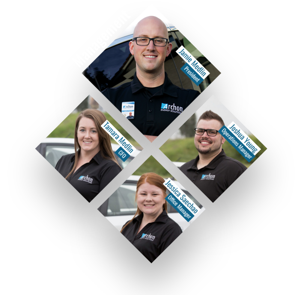 Archon Energy Solutions - Our staff - Management