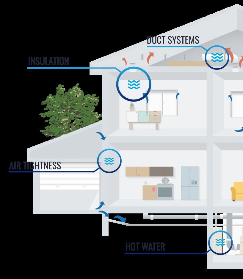 energy-savings-home-c